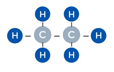 ETANO-gas-conegliano